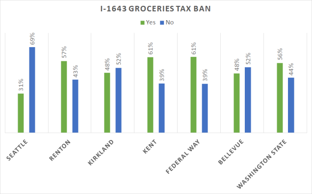 Groceries Tax Ban (2)